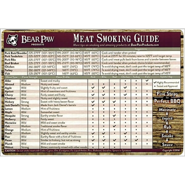 BBQ Meat Smoking Guide